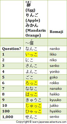 Японские счетные суффиксы мелких предметов