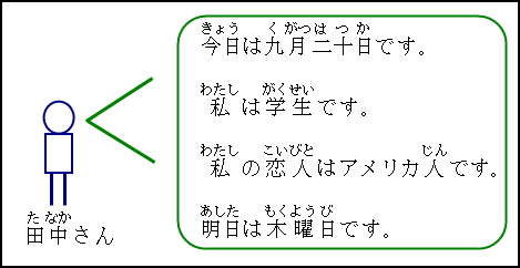 японской частицы と