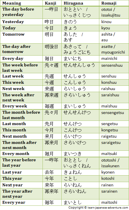 Японские периоды времени